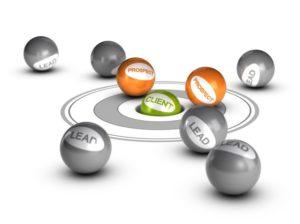 digital marketing strategy, lead nuturing