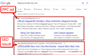 Screenshot of what a PPC ad looks like compared to organic search results on Google